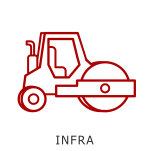 Tanksanering  infra